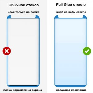Защитное стекло для Samsung Galaxy A8 Plus 2018 - Черное Red Line