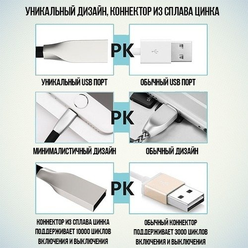 Плоский кабель USB Type-C Red Line Smart High Speed