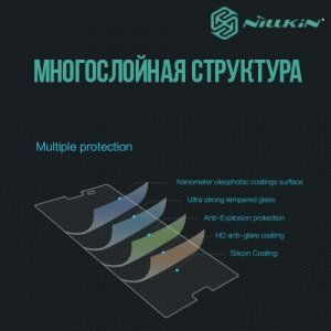 Противоударное закаленное стекло на Sony Xperia X Compact Nillkin Amazing 9H