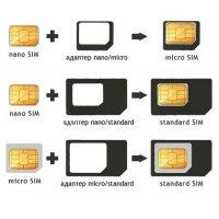 Набор переходников адаптеров Sim карт nano и micro